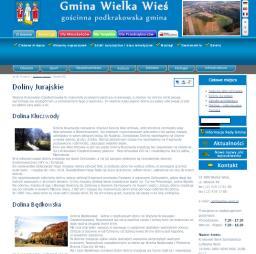 Wielka Wieś - turystyka